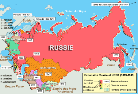 Expansion Russie